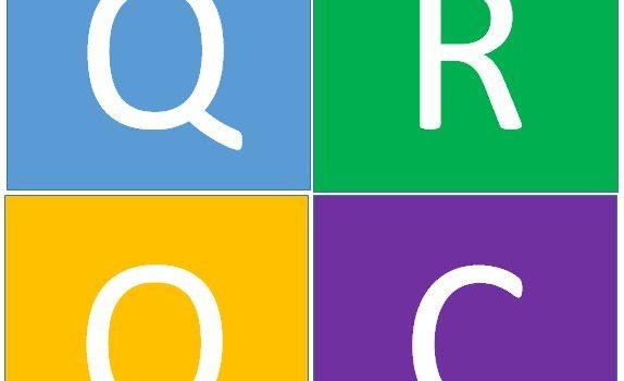 QRQC Quick Response Quality Control, Control de Calidad de Respuesta Rápida